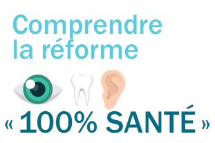 UNIPH Réforme 100% Santé