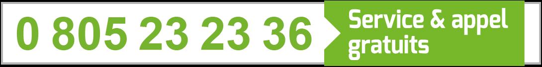 numéro vert SPS